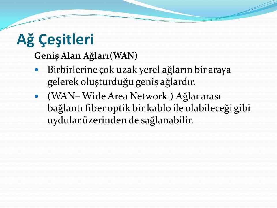 Ağ Çeşitleri Geniş Alan Ağları(WAN) Birbirlerine çok uzak yerel ağların bir araya gelerek oluşturduğu geniş ağlardır. (WAN– Wide Area Network ) Ağlar