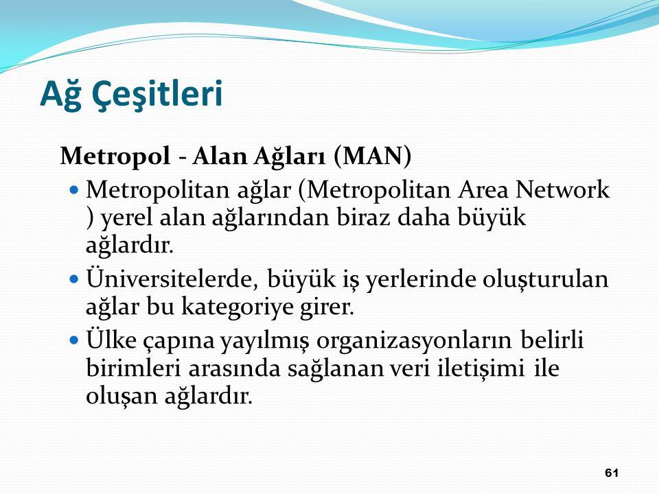 61 Ağ Çeşitleri Metropol - Alan Ağları (MAN) Metropolitan ağlar (Metropolitan Area Network ) yerel alan ağlarından biraz daha büyük ağlardır.
