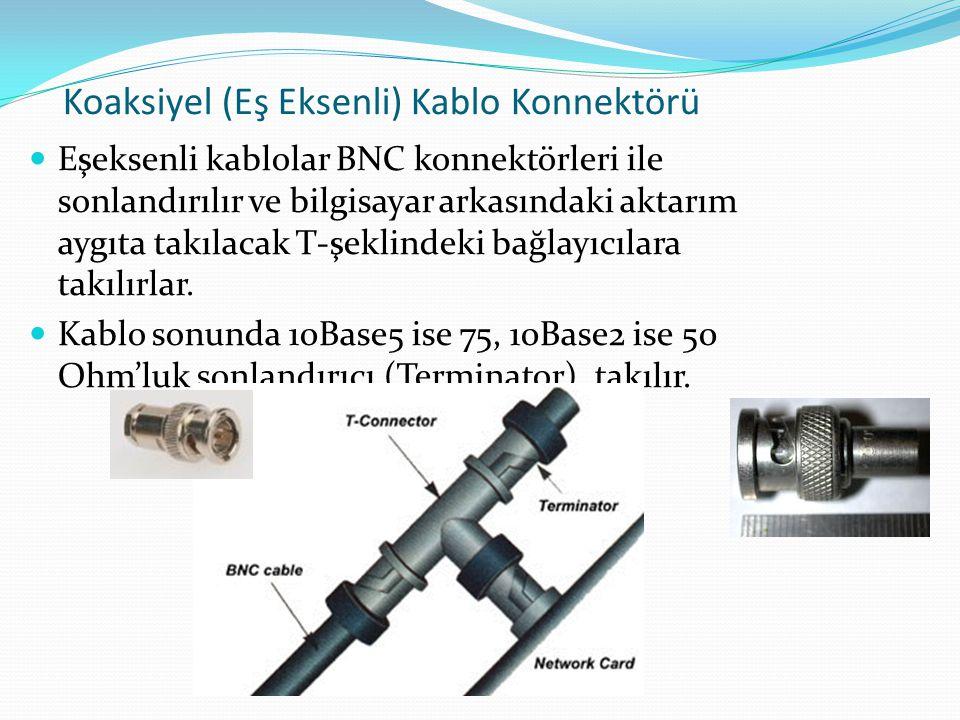 Koaksiyel (Eş Eksenli) Kablo Konnektörü Eşeksenli kablolar BNC konnektörleri ile sonlandırılır ve bilgisayar arkasındaki aktarım aygıta takılacak T-şe