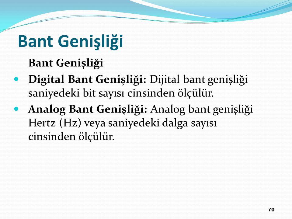 70 Bant Genişliği Digital Bant Genişliği: Dijital bant genişliği saniyedeki bit sayısı cinsinden ölçülür. Analog Bant Genişliği: Analog bant genişliği