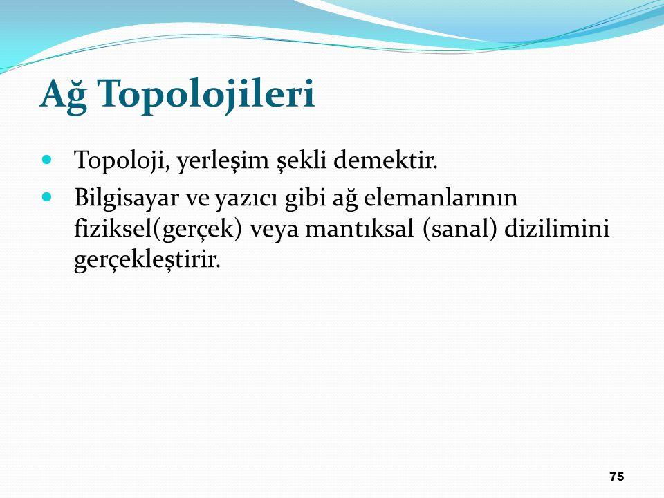 75 Ağ Topolojileri Topoloji, yerleşim şekli demektir.