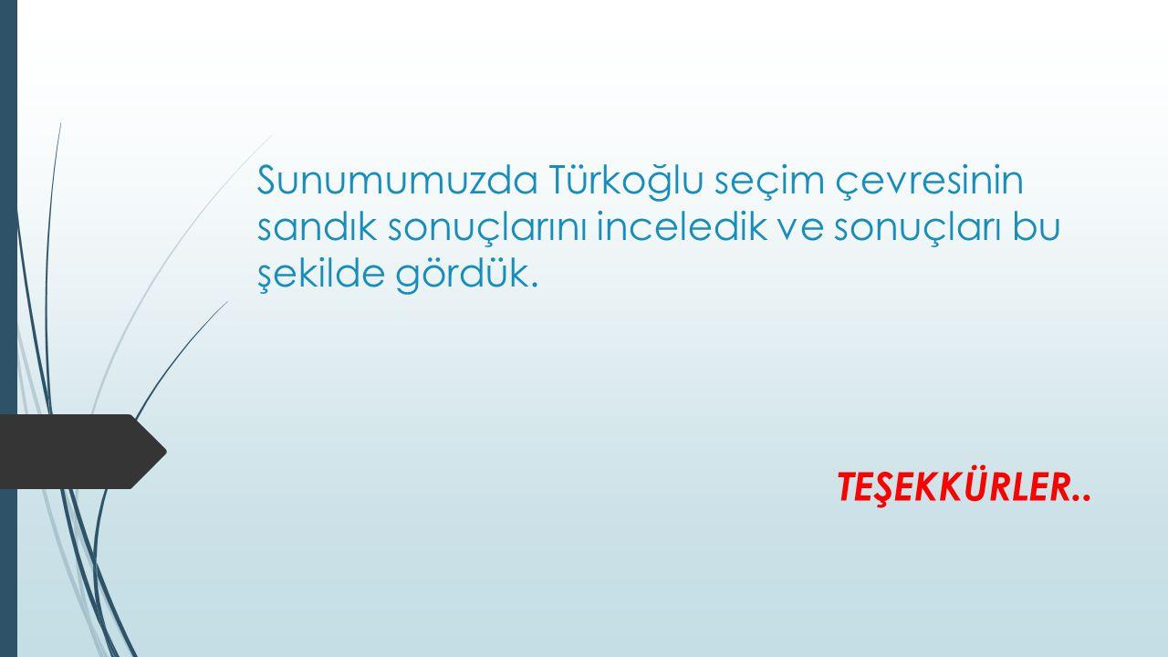 Sunumumuzda Türkoğlu seçim çevresinin sandık sonuçlarını inceledik ve sonuçları bu şekilde gördük.