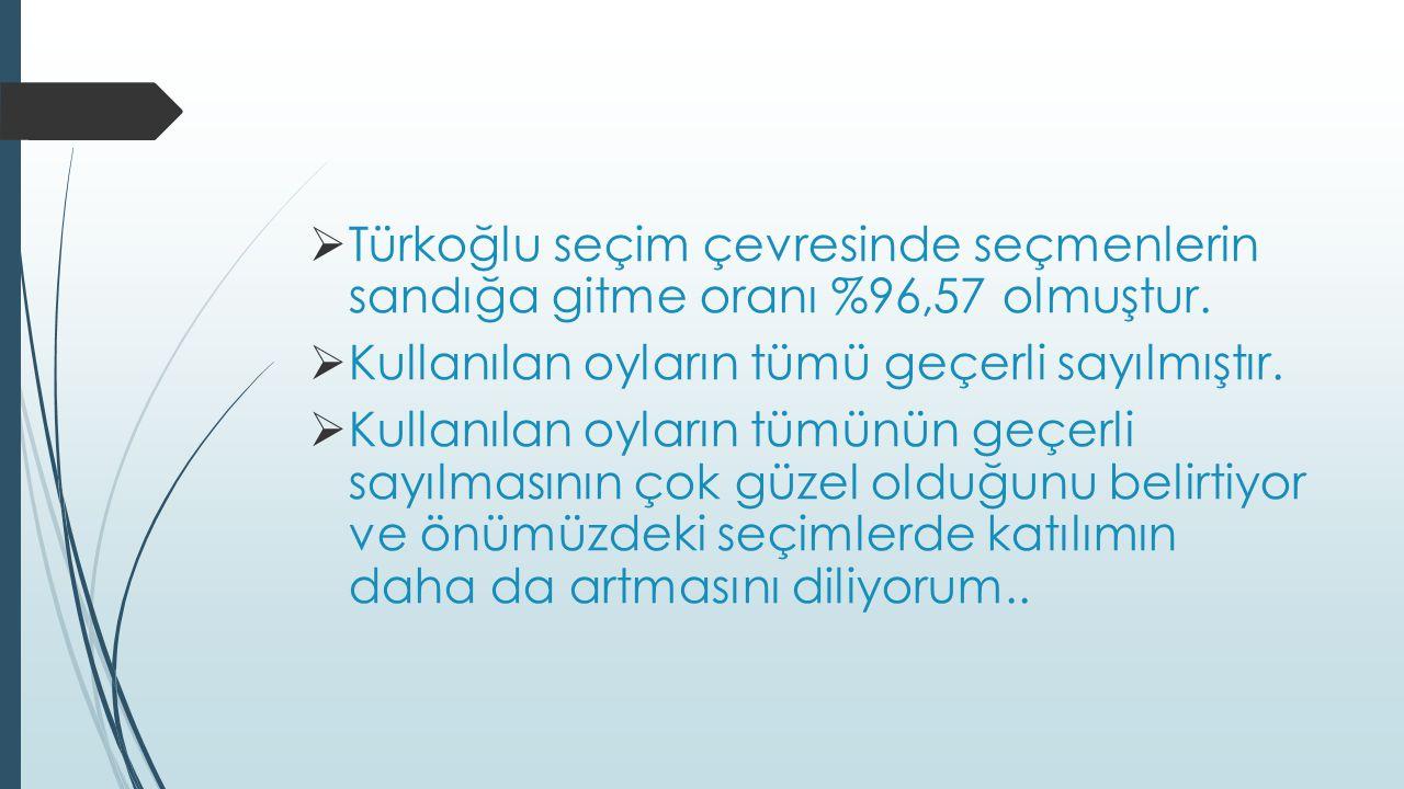  Türkoğlu seçim çevresinde seçmenlerin sandığa gitme oranı %96,57 olmuştur.