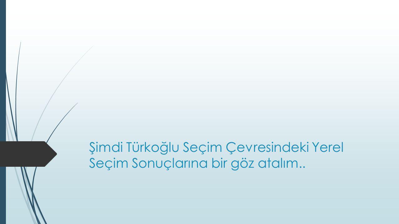 Şimdi Türkoğlu Seçim Çevresindeki Yerel Seçim Sonuçlarına bir göz atalım..