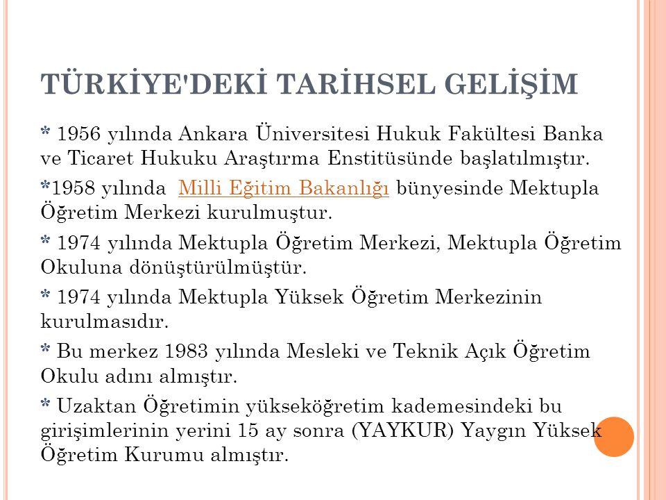 TÜRKİYE'DEKİ TARİHSEL GELİŞİM * 1956 yılında Ankara Üniversitesi Hukuk Fakültesi Banka ve Ticaret Hukuku Araştırma Enstitüsünde başlatılmıştır. * 1958