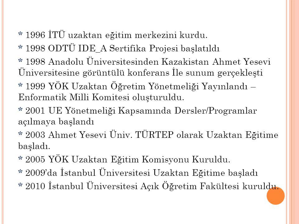 * 1996 İTÜ uzaktan eğitim merkezini kurdu. * 1998 ODTÜ IDE_A Sertifika Projesi başlatıldı * 1998 Anadolu Üniversitesinden Kazakistan Ahmet Yesevi Üniv