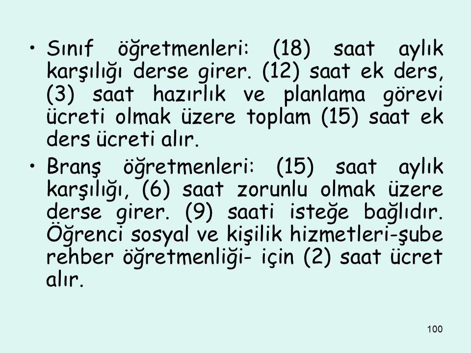 99 EK DERSLER Genel olarak; 1)Okul müdürü: Aylık karşılığı (6) saat derse girer, (20) saat ücret alır. 2)Müdür yetkili öğretmen: Aylık karşılığı (18)
