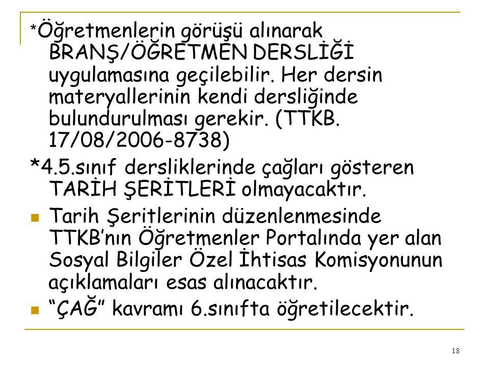 17 * Yönetici odalarında Atatürk'ün fotoğrafının üstüne (dersliklerdeki gibi) Bayrak asılması gerektiğine dair bir düzenleme yoktur. ANCAK; * Yönetici
