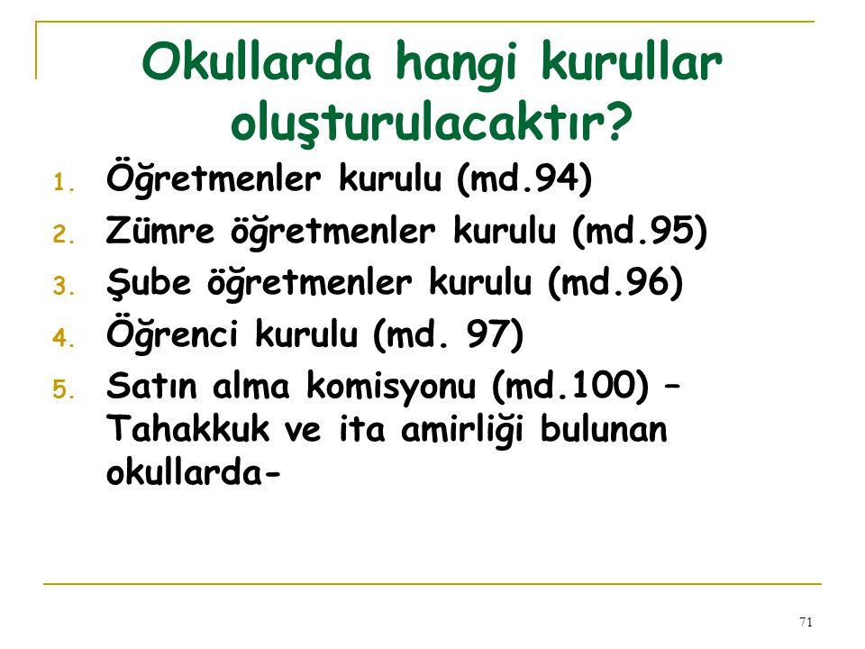 70 SORU: Bütün bu işleri kim yapacak? a) Okulu müdürü. b) Kurullar/komisyonlar. c) Veliler d) Amirler e) Hepsi YANIT: e
