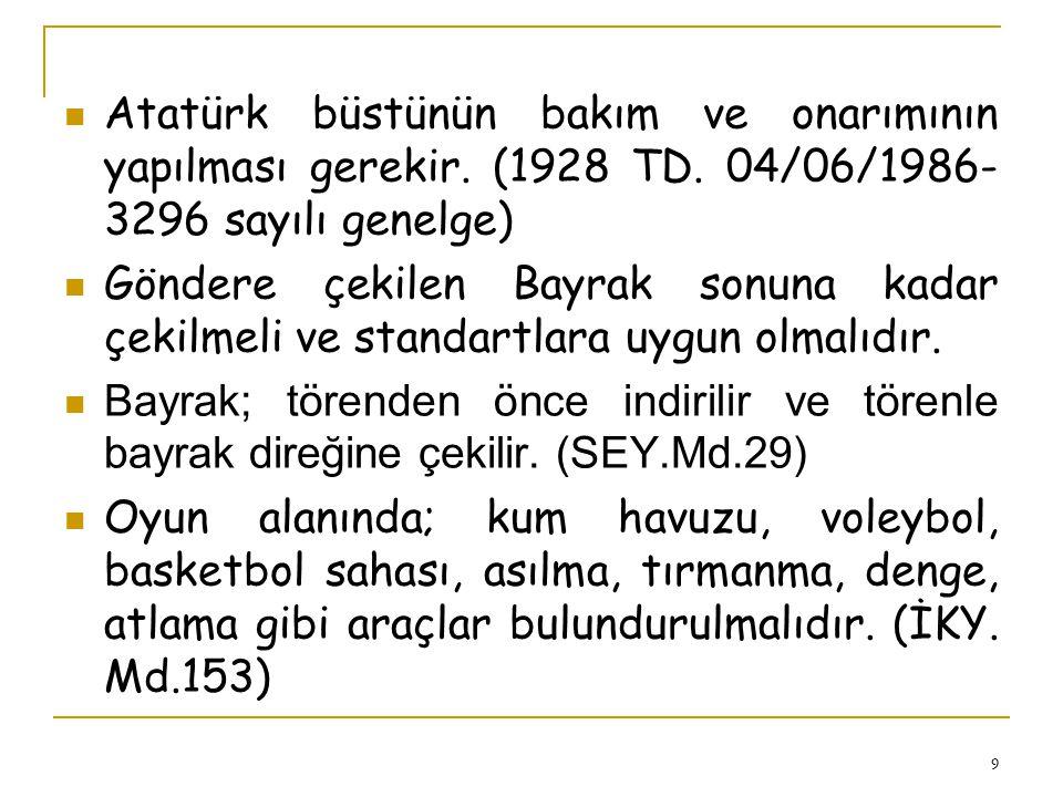 9 Atatürk büstünün bakım ve onarımının yapılması gerekir.