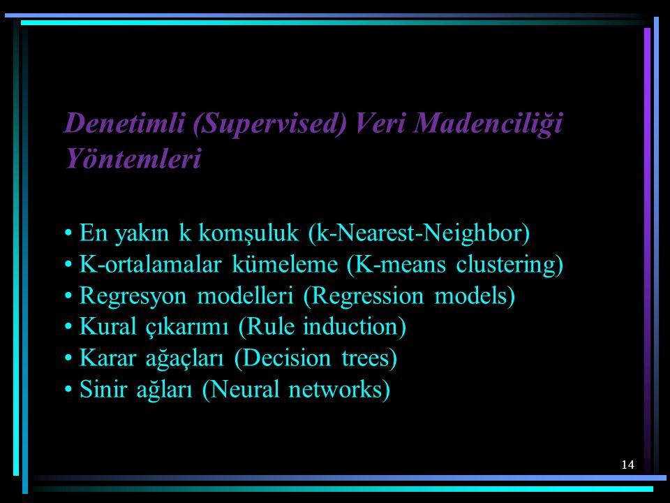 14 Denetimli (Supervised) Veri Madenciliği Yöntemleri En yakın k komşuluk (k-Nearest-Neighbor) K-ortalamalar kümeleme (K-means clustering) Regresyon m