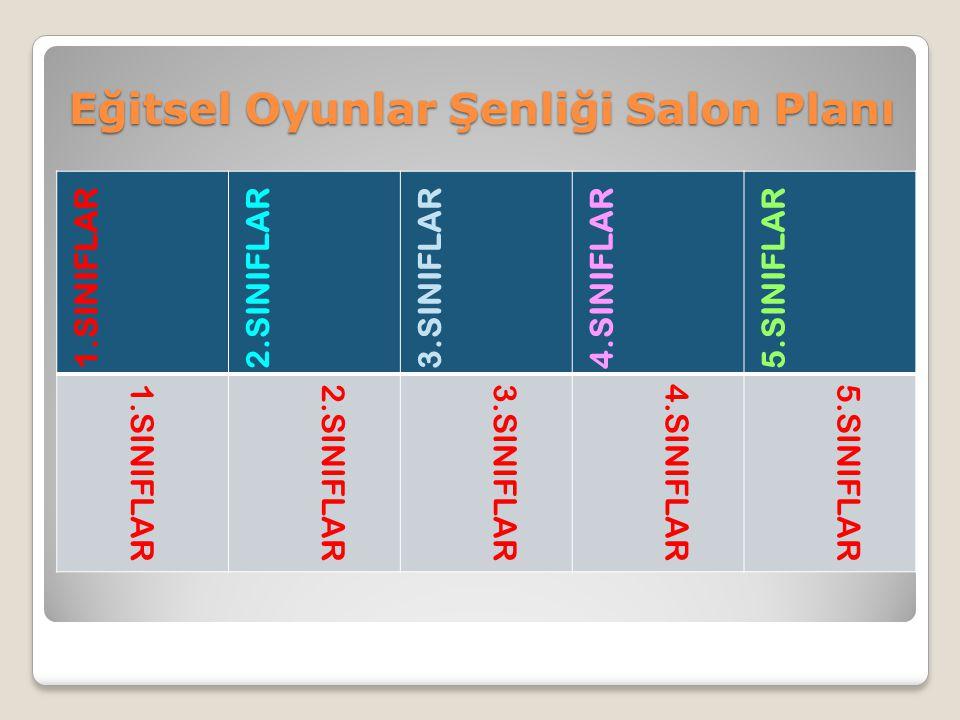 Eğitsel Oyunlar Şenliği Salon Planı 1.SINIFLAR2.SINIFLAR3.SINIFLAR4.SINIFLAR5.SINIFLAR 1.SINIFLAR2.SINIFLAR3.SINIFLAR4.SINIFLAR5.SINIFLAR