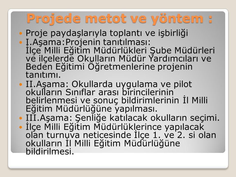 Projede metot ve yöntem : Proje paydaşlarıyla toplantı ve işbirliği I.Aşama:Projenin tanıtılması: İlçe Milli Eğitim Müdürlükleri Şube Müdürleri ve ilç