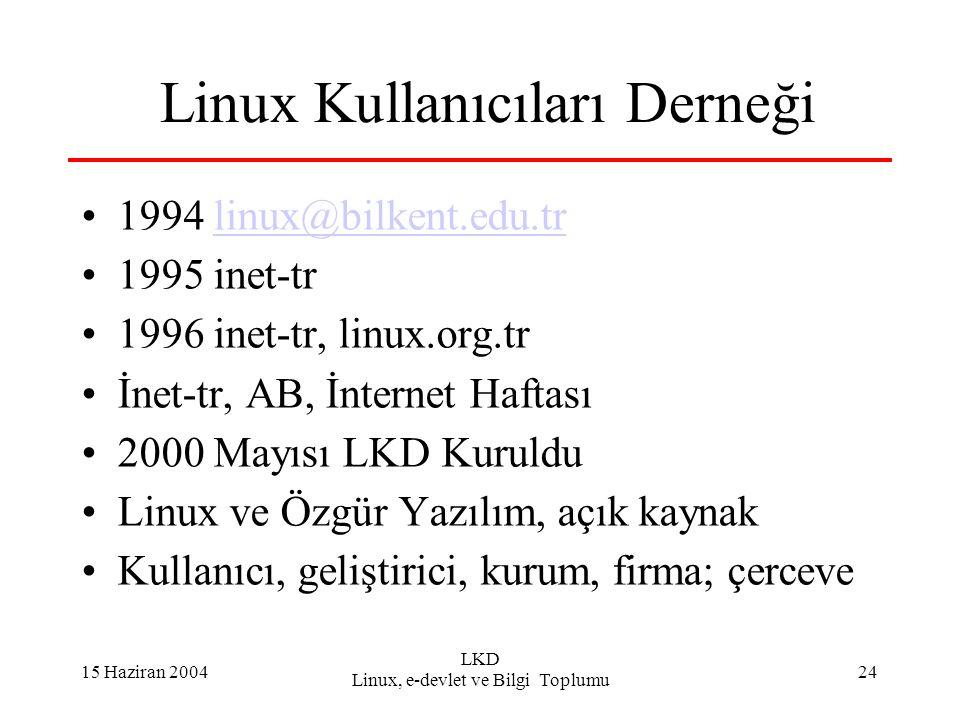 15 Haziran 2004 LKD Linux, e-devlet ve Bilgi Toplumu 24 Linux Kullanıcıları Derneği 1994 linux@bilkent.edu.trlinux@bilkent.edu.tr 1995 inet-tr 1996 in
