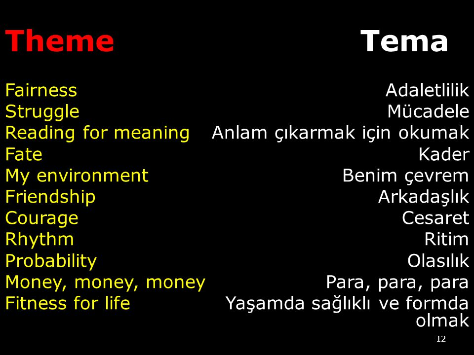 Theme Fairness Struggle Reading for meaning Fate My environment Friendship Courage Rhythm Probability Money, money, money Fitness for life 12 Tema Ada