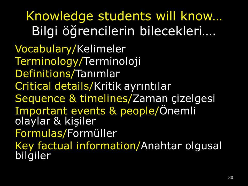 Knowledge students will know… Bilgi öğrencilerin bilecekleri….