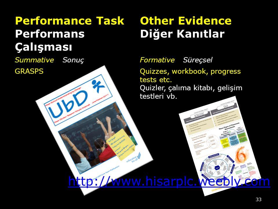 Performance Task Performans Çalışması Other Evidence Diğer Kanıtlar Summative - SonuçFormative - Süreçsel GRASPSQuizzes, workbook, progress tests etc.