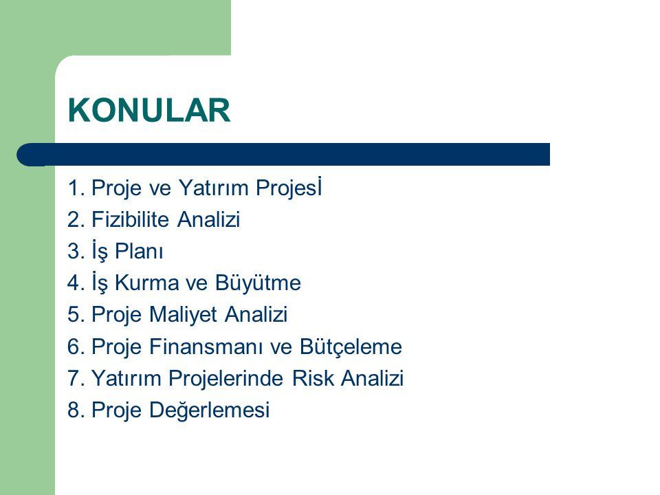 KONULAR 1.Proje ve Yatırım Projesİ 2. Fizibilite Analizi 3.