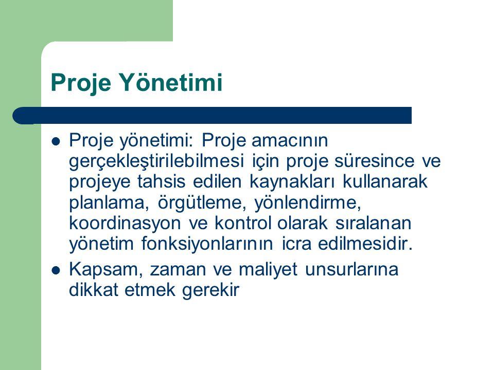Proje Yönetimi Proje yönetimi: Proje amacının gerçekleştirilebilmesi için proje süresince ve projeye tahsis edilen kaynakları kullanarak planlama, örgütleme, yönlendirme, koordinasyon ve kontrol olarak sıralanan yönetim fonksiyonlarının icra edilmesidir.