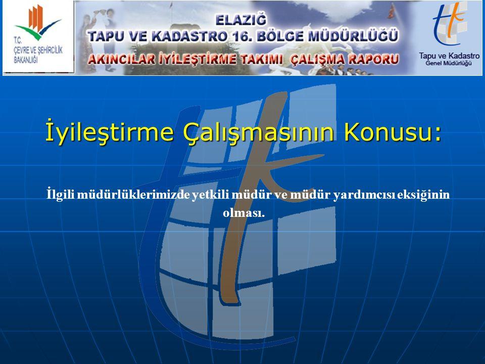 PROBLEM PUANLAMASI S No Konu Rayif Zülfü Ali Abdurrahman Ahmet İlknur Mahmut Birsen Mehmet Cengiz Mustafa Dilek Mehtap Zeki Ethem Kemal Toplam 1 İlgili müdürlüklerimizde yetkili müdür ve müdür yardımcısı eksiğinin olması.332323333232333243 2 Kurum Kültürünün Kamuya Yeteri Kadar Aktarılamaması 223232222323112133 3 4b den 4a geçen Büro personeline unvan verilmemesi..