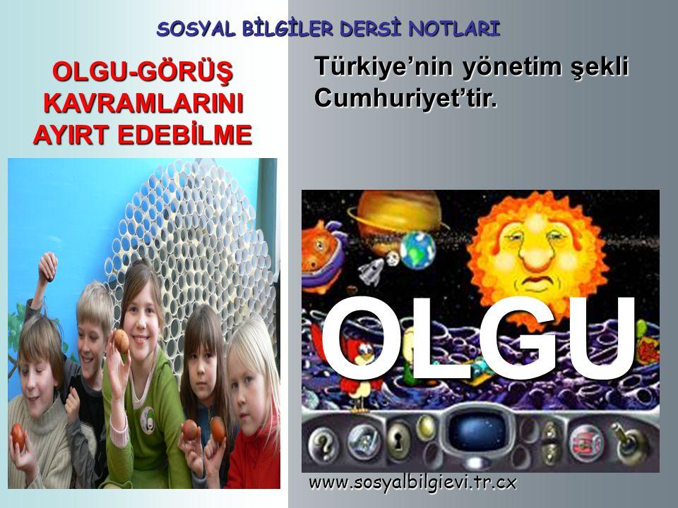 www.sosyalbilgievi.tr.cx SOSYAL BİLGİLER DERSİ NOTLARI OLGU-GÖRÜŞ KAVRAMLARINI AYIRT EDEBİLME Türkiye'nin yönetim şekli Cumhuriyet'tir.