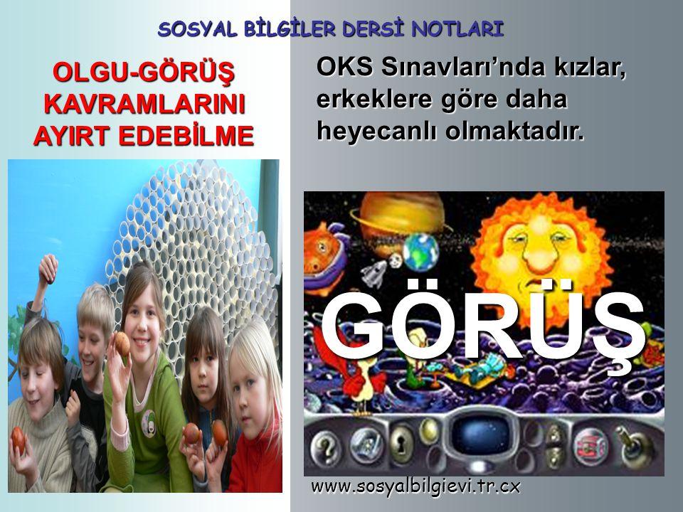 www.sosyalbilgievi.tr.cx SOSYAL BİLGİLER DERSİ NOTLARI OLGU-GÖRÜŞ KAVRAMLARINI AYIRT EDEBİLME Türkiye,ekvatorun kuzeyinde yer alır.