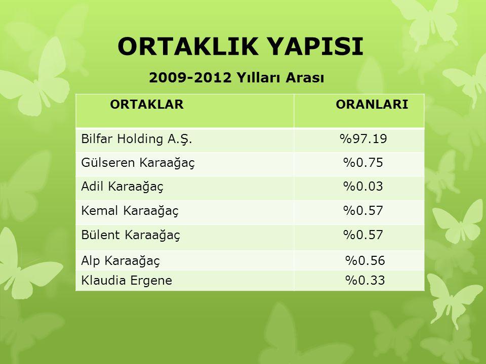 ORTAKLIK YAPISI ORTAKLAR ORANLARI Bilfar Holding A.Ş. %97.19 Gülseren Karaağaç %0.75 Adil Karaağaç %0.03 Kemal Karaağaç %0.57 Bülent Karaağaç %0.57 Al