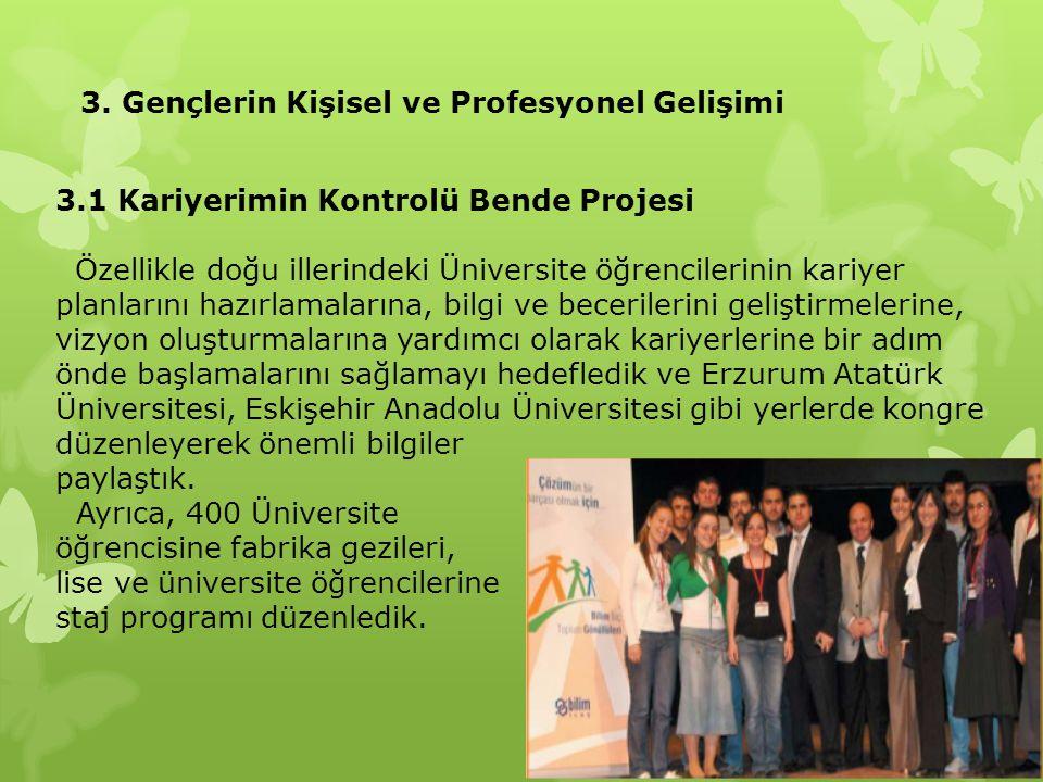 3. Gençlerin Kişisel ve Profesyonel Gelişimi 3.1 Kariyerimin Kontrolü Bende Projesi Özellikle doğu illerindeki Üniversite öğrencilerinin kariyer planl