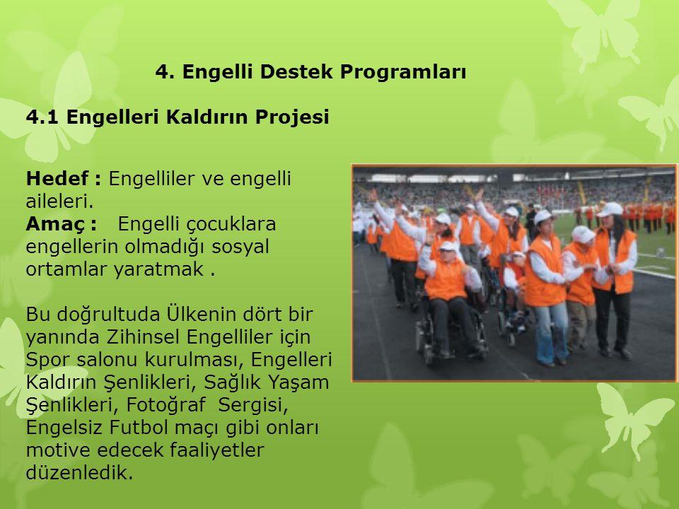 4. Engelli Destek Programları 4.1 Engelleri Kaldırın Projesi Hedef : Engelliler ve engelli aileleri. Amaç : Engelli çocuklara engellerin olmadığı sosy
