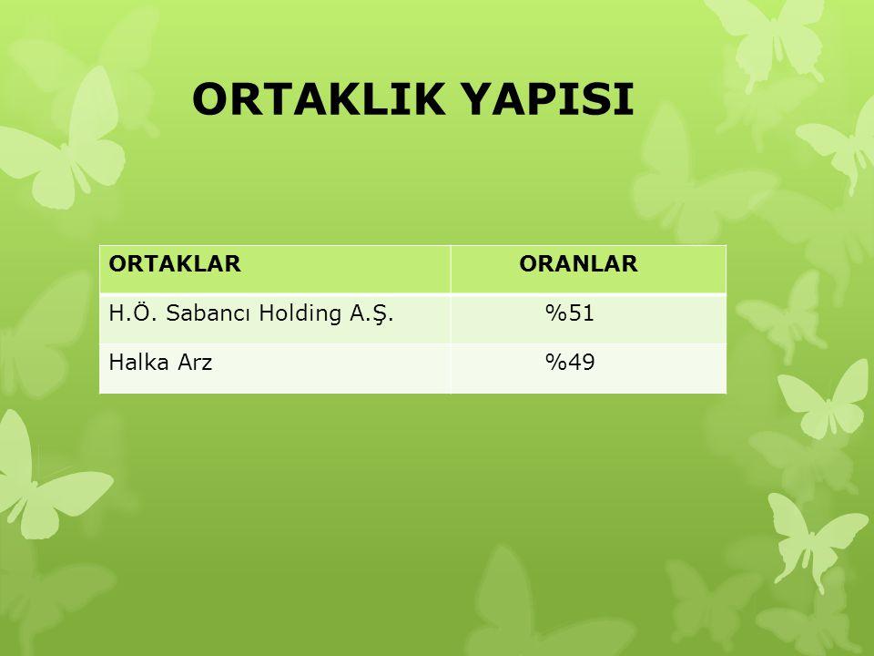 ORTAKLIK YAPISI ORTAKLAR ORANLAR H.Ö. Sabancı Holding A.Ş. %51 Halka Arz %49
