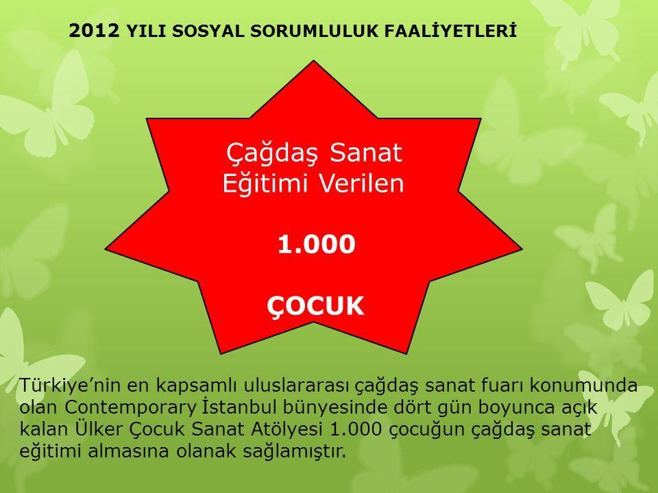 2012 YILI SOSYAL SORUMLULUK FAALİYETLERİ Çağdaş Sanat Eğitimi Verilen 1.000 ÇOCUK Türkiye'nin en kapsamlı uluslararası çağdaş sanat fuarı konumunda ol