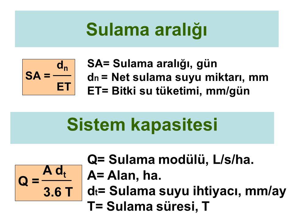 Sulama aralığı Sistem kapasitesi d n SA = ET A d t Q = 3.6 T Q= Sulama modülü, L/s/ha. A= Alan, ha. d t = Sulama suyu ihtiyacı, mm/ay T= Sulama süresi