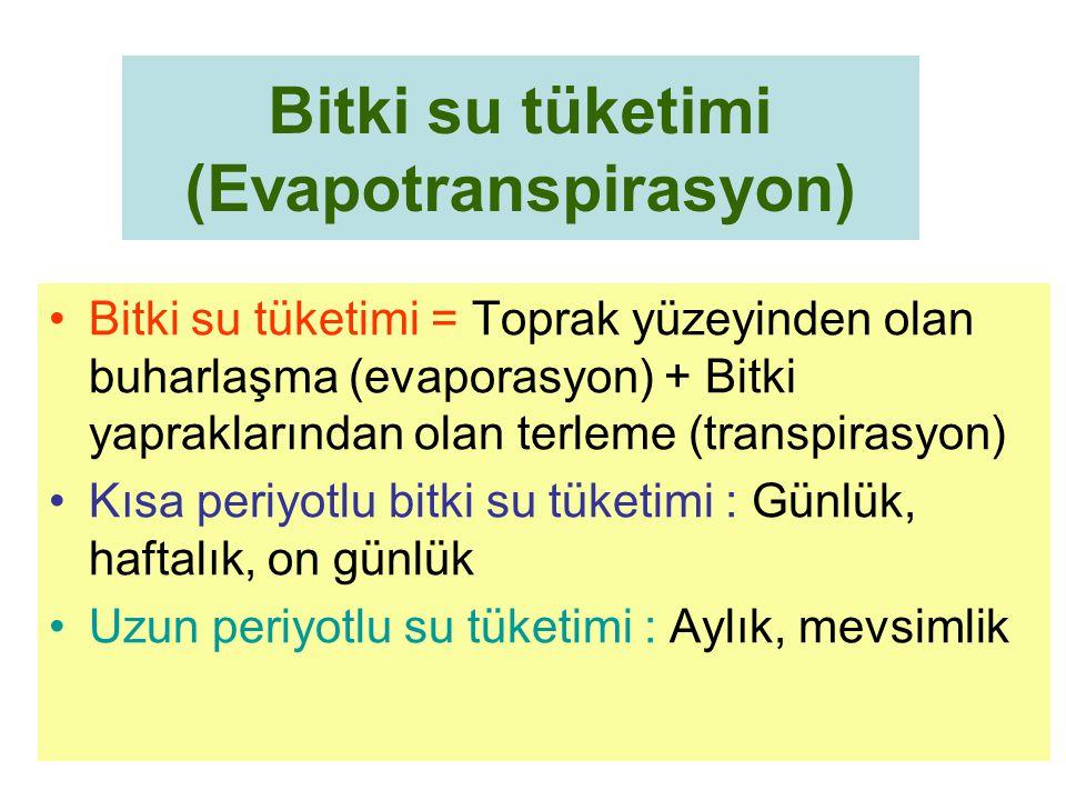 Bitki su tüketimi (Evapotranspirasyon) Bitki su tüketimi = Toprak yüzeyinden olan buharlaşma (evaporasyon) + Bitki yapraklarından olan terleme (transp
