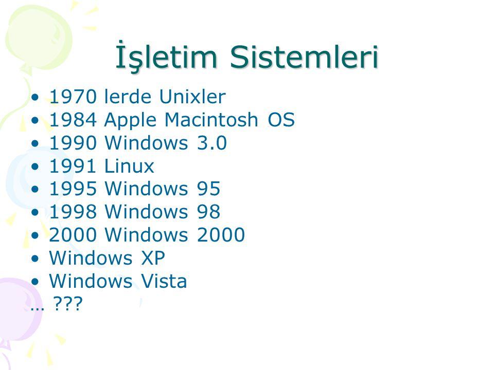 Bilgisayarların Özellikleri 196419772003 CPU Clock1 – 5 Mhz1 Mhz3 Ghz Memory<=.5 MB<= 1 MB>= 256 MB Disk<= 8 MB< 100MB>= 40 GB NetworkNonenoneMany - >