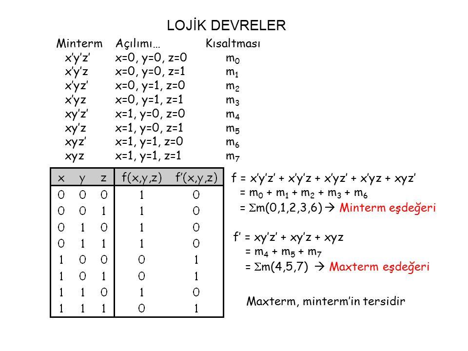 LOJİK DEVRELER f = x'y'z' + x'y'z + x'yz' + x'yz + xyz' = m 0 + m 1 + m 2 + m 3 + m 6 =  m(0,1,2,3,6)  Minterm eşdeğeri f' = xy'z' + xy'z + xyz = m