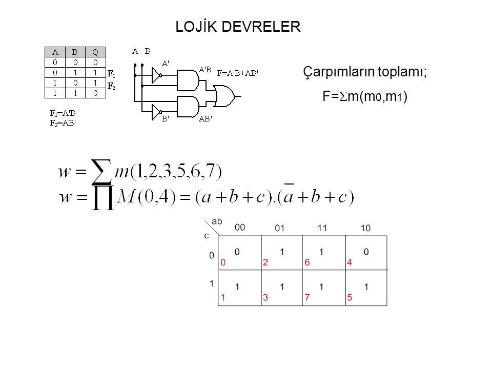 LOJİK DEVRELER Çarpımların toplamı; F=  m(m 0,m 1 )