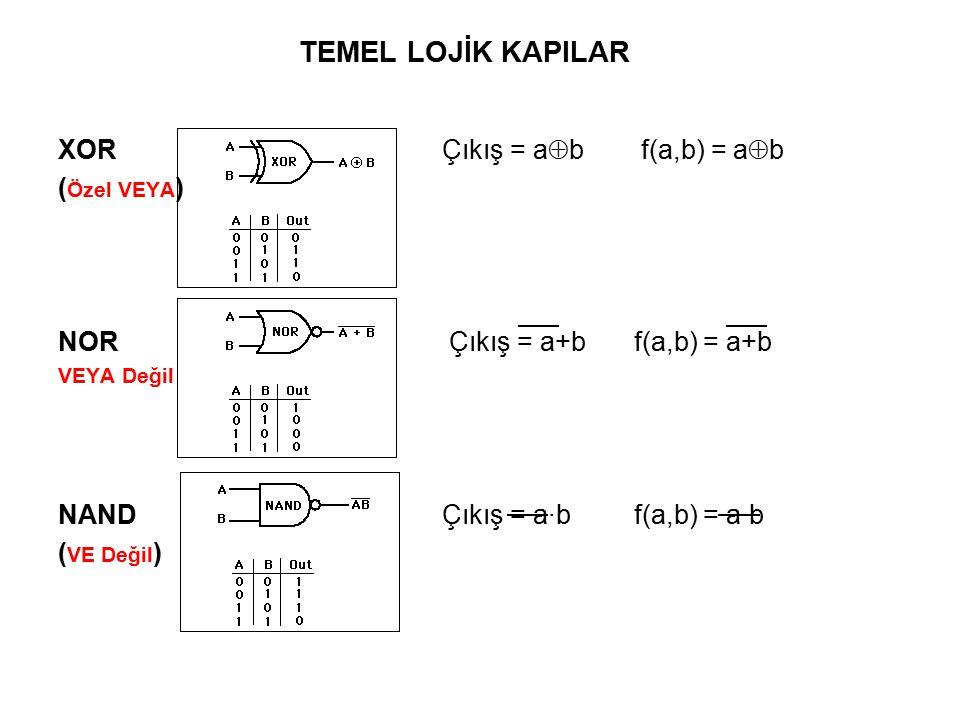 TEMEL LOJİK KAPILAR XORÇıkış = a  b f(a,b) = a  b ( Özel VEYA ) NOR Çıkış = a+bf(a,b) = a+b VEYA Değil NANDÇıkış = a·bf(a,b) = a·b ( VE Değil )