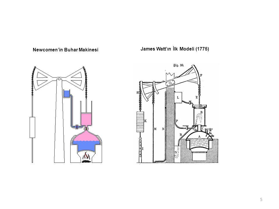 Newcomen'in Buhar Makinesi James Watt'ın İlk Modeli (1775) 5