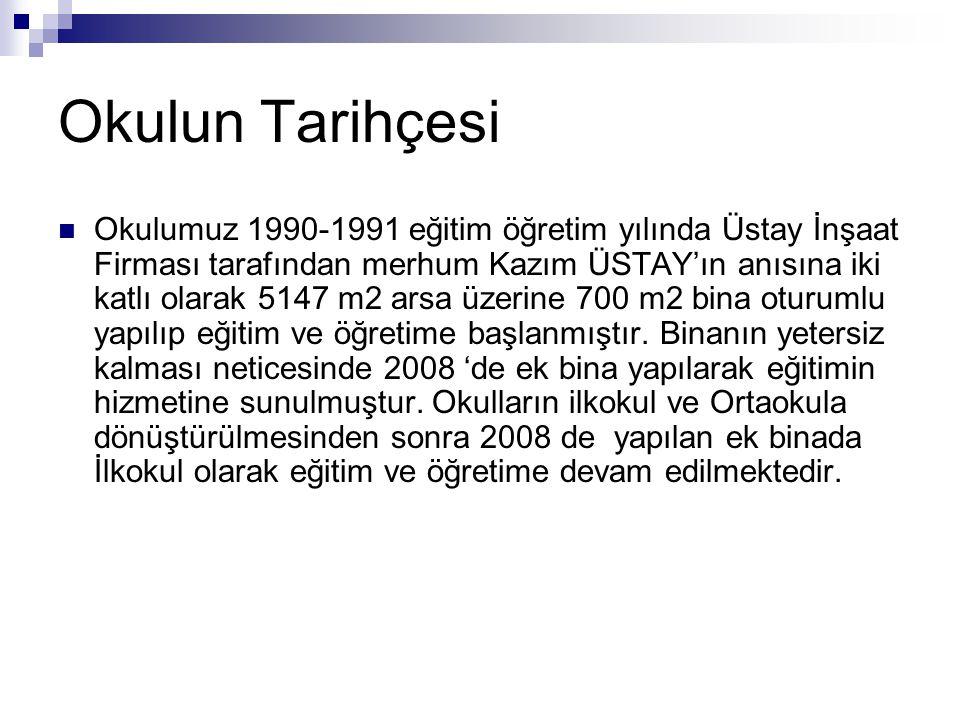 Okulun Tarihçesi Okulumuz 1990-1991 eğitim öğretim yılında Üstay İnşaat Firması tarafından merhum Kazım ÜSTAY'ın anısına iki katlı olarak 5147 m2 arsa