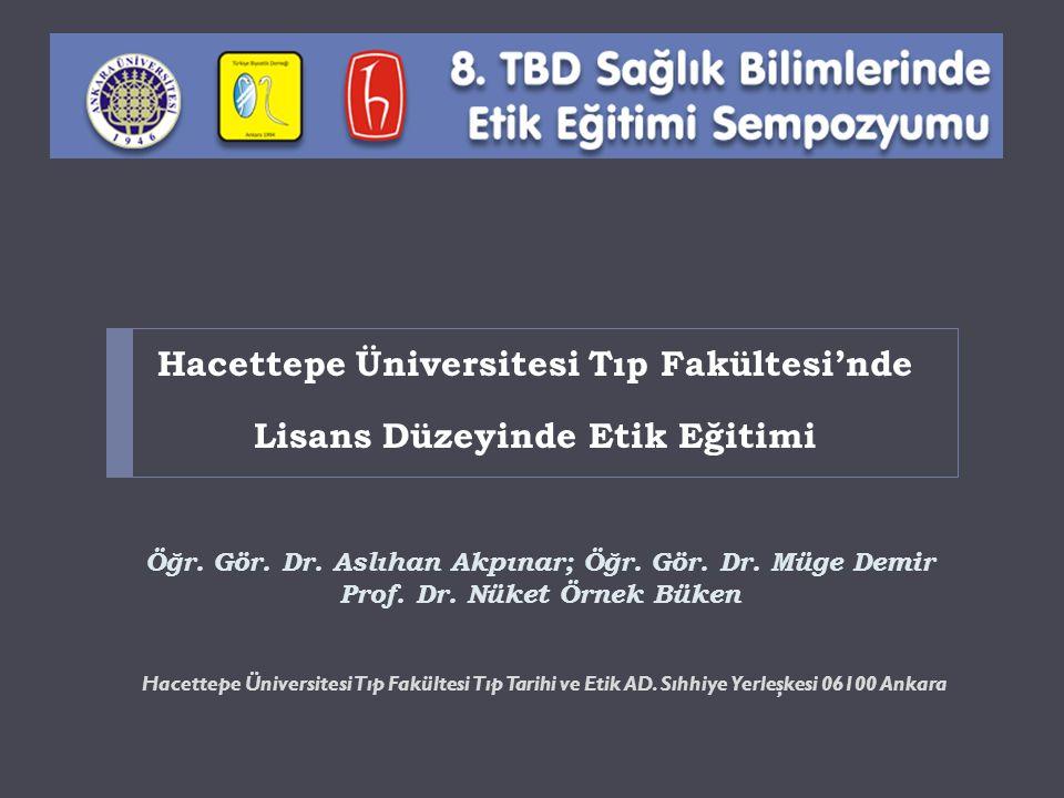 Öğr. Gör. Dr. Aslıhan Akpınar; Öğr. Gör. Dr. Müge Demir Prof. Dr. Nüket Örnek Büken Hacettepe Üniversitesi Tıp Fakültesi Tıp Tarihi ve Etik AD. Sıhhiy