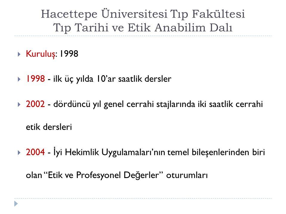 Hacettepe Üniversitesi Tıp Fakültesi Tıp Tarihi ve Etik Anabilim Dalı  Kuruluş: 1998  1998 - ilk üç yılda 10'ar saatlik dersler  2002 - dördüncü yı