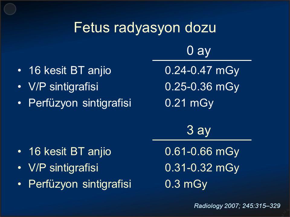 Fetus radyasyon dozu 16 kesit BT anjio V/P sintigrafisi Perfüzyon sintigrafisi 16 kesit BT anjio V/P sintigrafisi Perfüzyon sintigrafisi 0.24-0.47 mGy