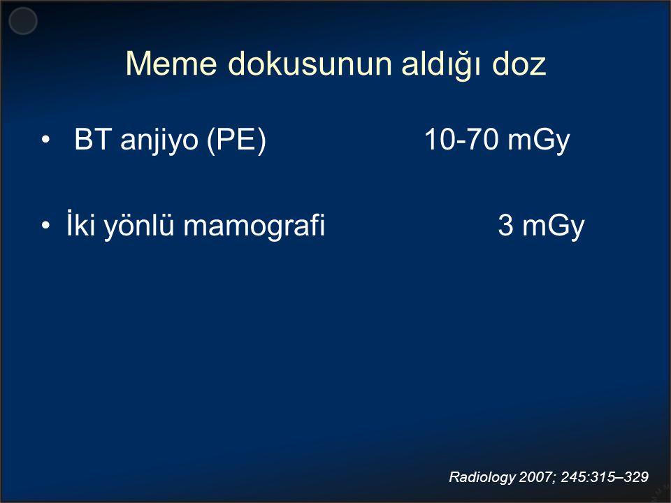 Meme dokusunun aldığı doz BT anjiyo (PE) 10-70 mGy İki yönlü mamografi 3 mGy Radiology 2007; 245:315–329