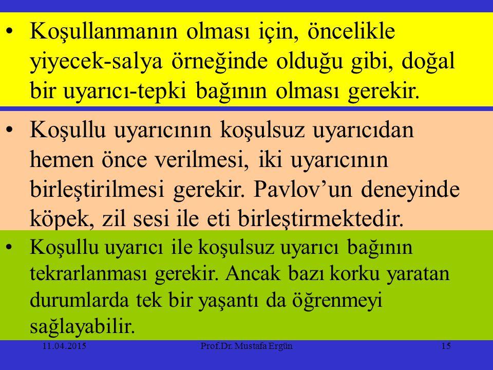 11.04.2015Prof.Dr. Mustafa Ergün15 Koşullanmanın olması için, öncelikle yiyecek-salya örneğinde olduğu gibi, doğal bir uyarıcı-tepki bağının olması ge