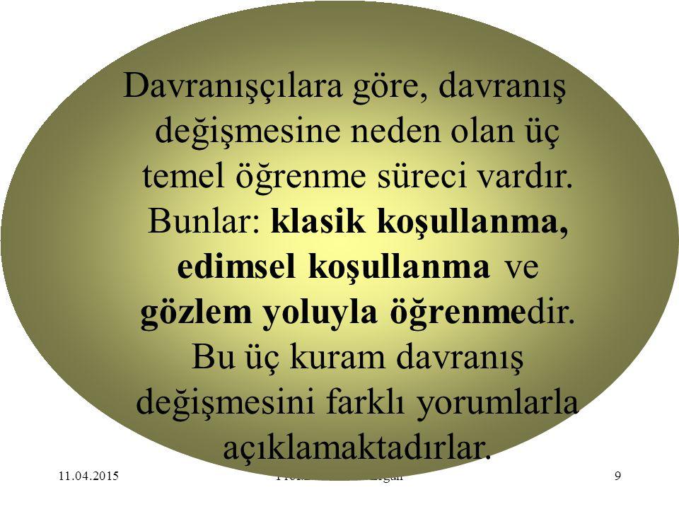11.04.2015Prof.Dr. Mustafa Ergün9 Davranışçılara göre, davranış değişmesine neden olan üç temel öğrenme süreci vardır. Bunlar: klasik koşullanma, edim