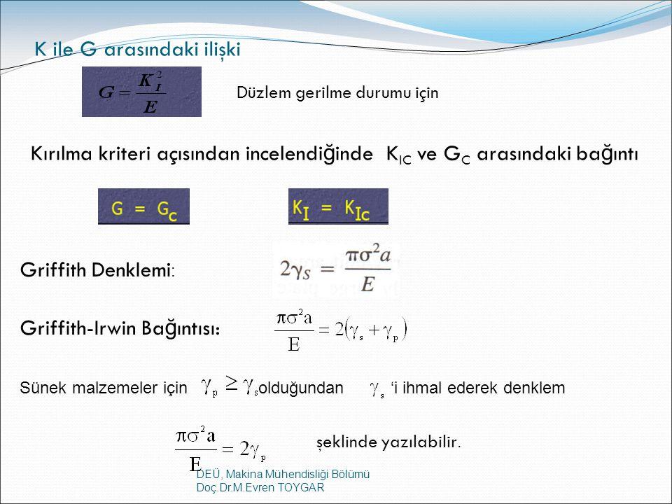 DEÜ, Makina Mühendisliği Bölümü Doç.Dr.M.Evren TOYGAR K ile G arasındaki ilişki Düzlem gerilme durumu için Kırılma kriteri açısından incelendi ğ inde