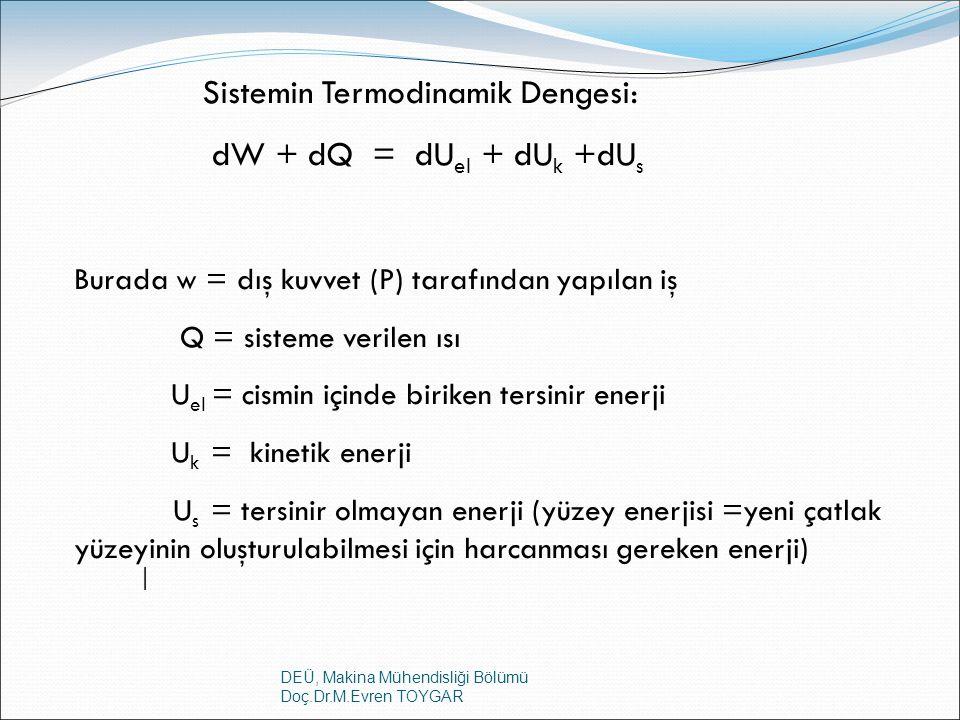 DEÜ, Makina Mühendisliği Bölümü Doç.Dr.M.Evren TOYGAR | Sistemin Termodinamik Dengesi: dW + dQ = dU el + dU k +dU s Burada w = dış kuvvet (P) tarafınd
