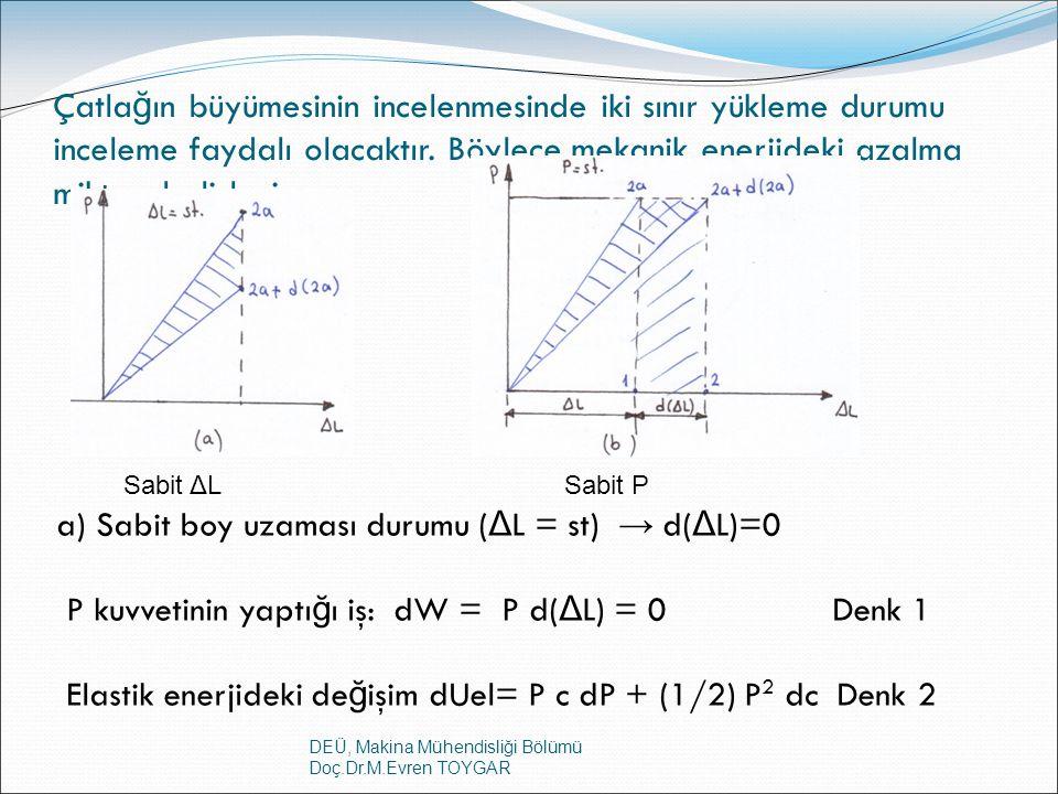 DEÜ, Makina Mühendisliği Bölümü Doç.Dr.M.Evren TOYGAR Çatla ğ ın büyümesinin incelenmesinde iki sınır yükleme durumu inceleme faydalı olacaktır. Böyle