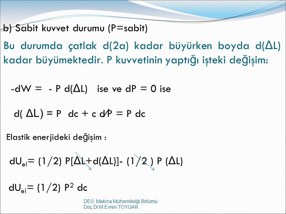 DEÜ, Makina Mühendisliği Bölümü Doç.Dr.M.Evren TOYGAR Bu durumda çatlak d(2a) kadar büyürken boyda d( Δ L) kadar büyümektedir. P kuvvetinin yaptı ğ ı