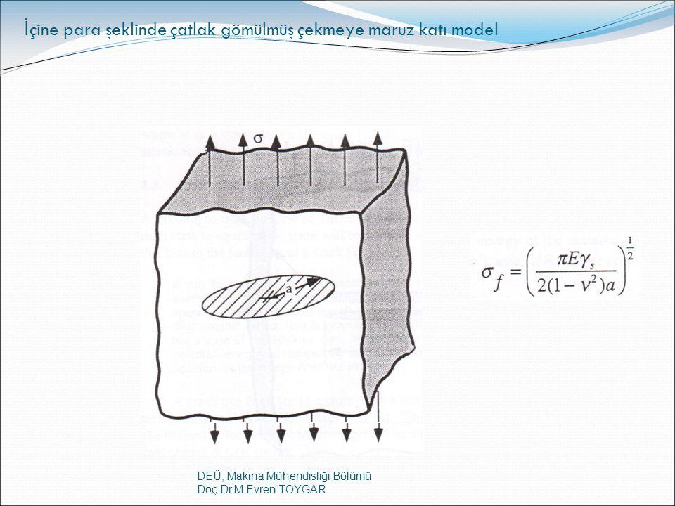DEÜ, Makina Mühendisliği Bölümü Doç.Dr.M.Evren TOYGAR Kalınlı ğ ı boyunca çatlak içeren çekmeye maruz plakada enerji metodu ile elde edilen kırılma gerilmesi